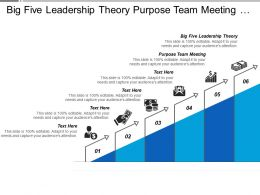 Big Five Leadership Theory Purpose Team Meeting Cloud Computing Cpb