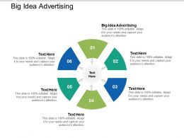 Big Idea Advertising Ppt Powerpoint Presentation File Layout Ideas Cpb