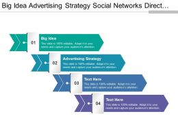 Big Idea Advertising Strategy Social Networks Direct Mail