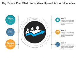 Big Picture Plan Start Steps Ideas Upward Arrow Silhouettes