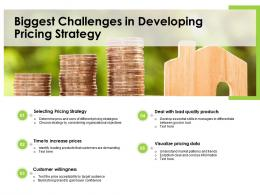 Biggest Challenges In Developing Pricing Strategy