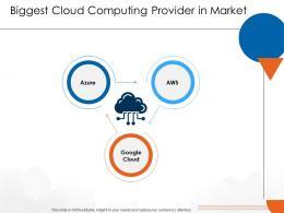 Biggest Cloud Computing Provider In Market Cloud Computing Ppt Slides