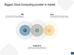 Biggest Cloud Computing Provider In Market Devops Ppt Pictures
