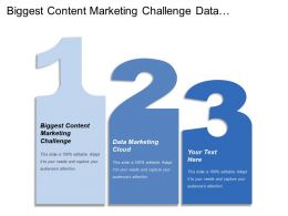 Biggest Content Marketing Challenge Data Marketing Cloud Marketing Managers