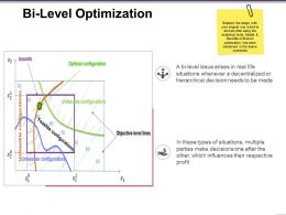 Bilevel Optimization Sample Of Ppt Presentation