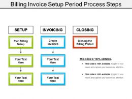 Billing Invoice Setup Period Process Steps