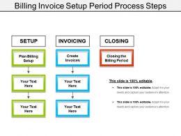 billing_invoice_setup_period_process_steps_Slide01