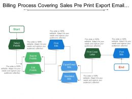 Billing Process Covering Sales Pre Print Export Email And Post Bills