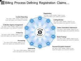 billing_process_defining_registration_claims_generation_remit_posting_processing_follow_up_Slide01