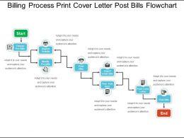 billing_process_print_cover_letter_post_bills_flowchart_Slide01