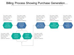 Billing Process Showing Purchase Generation Prepare Invoice Shipment And Payment