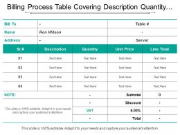 Billing Process Table Covering Description Quantity Unit Price And Line Total