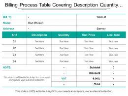 Billing Process Table Covering Description Quantity Unit Price And Line Total