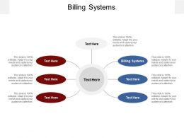 Billing Systems Ppt Powerpoint Presentation Infographic Template Examples Cpb