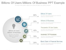 Billions Of Users Millions Of Business Ppt Example