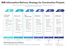 BIM Information Delivery Strategy For Construction Projects
