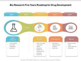 Bio Research Five Years Roadmap For Drug Development