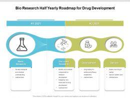Bio Research Half Yearly Roadmap For Drug Development