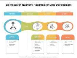 Bio Research Quarterly Roadmap For Drug Development