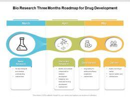 Bio Research Three Months Roadmap For Drug Development