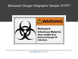 Biohazard Danger Infographic Sample Of Ppt