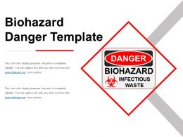 Biohazard Danger Template PowerPoint Graphics