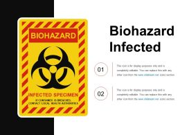 Biohazard Infected Powerpoint Ideas