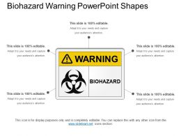 Biohazard Warning PowerPoint Shapes