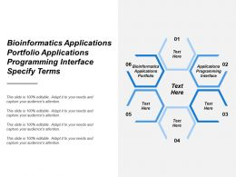 Bioinformatics Applications Portfolio Applications Programming Interface Specify Terms