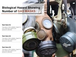 Biological Hazard Showing Number Of Gas Masks