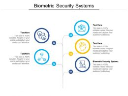 Biometric Security Systems Ppt Powerpoint Presentation Slides Deck Cpb