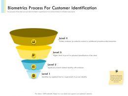 Biometrics Process For Customer Identification Proof Level Ppt Icons