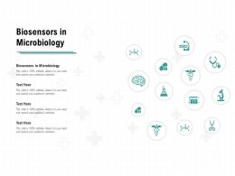 Biosensors In Microbiology Ppt Powerpoint Presentation Portfolio Templates