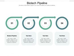 Biotech Pipeline Ppt Powerpoint Presentation Show Cpb