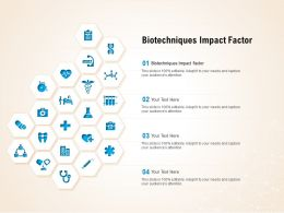 Biotechniques Impact Factor Ppt Powerpoint Presentation Styles Diagrams