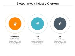 Biotechnology Industry Overview Ppt Powerpoint Presentation Professional Icons Cpb