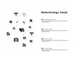 Biotechnology Trends Ppt Powerpoint Presentation Outline Graphics