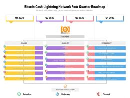 Bitcoin Cash Lightning Network Four Quarter Roadmap