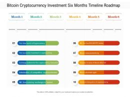 Bitcoin Cryptocurrency Investment Six Months Timeline Roadmap