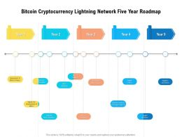 Bitcoin Cryptocurrency Lightning Network Five Year Roadmap