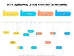 Bitcoin Cryptocurrency Lightning Network Four Quarter Roadmap