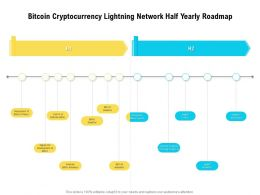 Bitcoin Cryptocurrency Lightning Network Half Yearly Roadmap