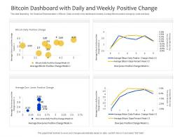 Bitcoin Dashboard With Daily And Weekly Positive Change Powerpoint Template