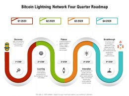 Bitcoin Lightning Network Four Quarter Roadmap