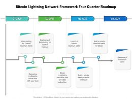 Bitcoin Lightning Network Framework Four Quarter Roadmap