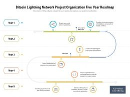Bitcoin Lightning Network Project Organization Five Year Roadmap