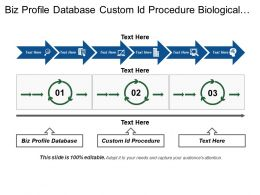 Biz Profile Database Custom Id Procedure Biological Assays
