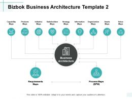 Bizbok Business Architecture Information Strategy Ppt Powerpoint Presentation File Formats