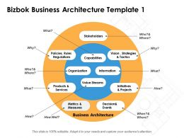 Bizbok Business Architecture Metrics And Measures Ppt Powerpoint Presentation Outline Elements