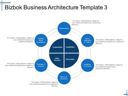 Bizbok Business Architecture Ppt Show Structure